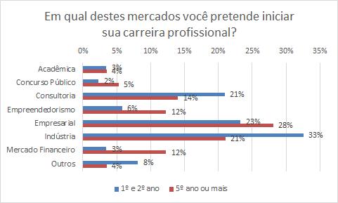 IngressoCurso-MercadoInicio