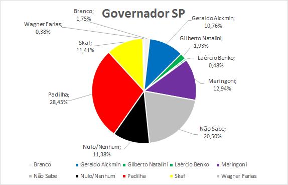 01-Geral-Governador
