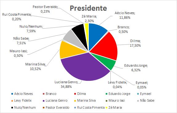 01-Geral-Presidente