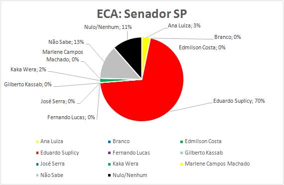 02-Senador