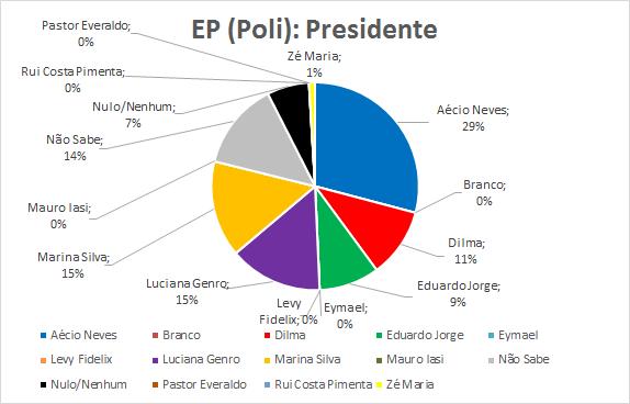 04-EP-Presidente