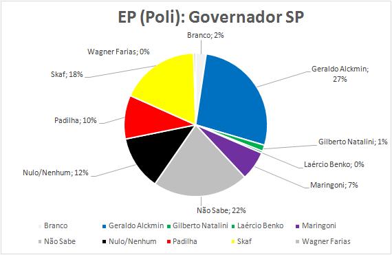 04-Governador