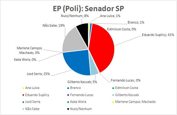 04-Senador