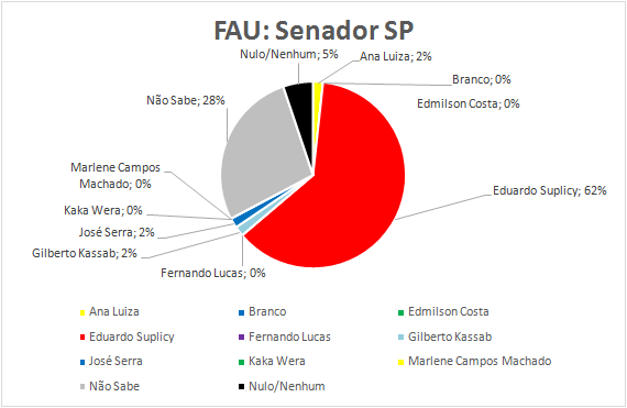 05-Senador