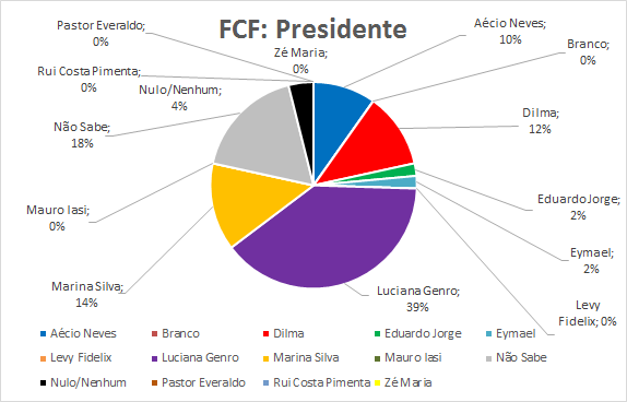 06-FCF-Presidente