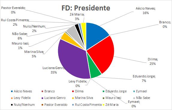 07-FD-Presidente