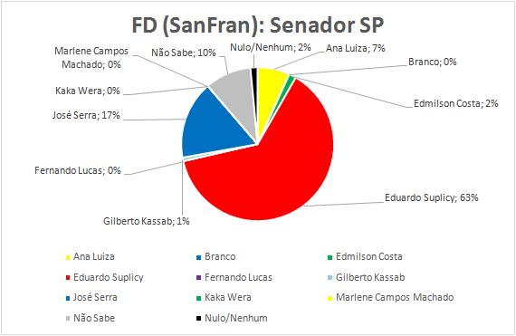 07-Senador