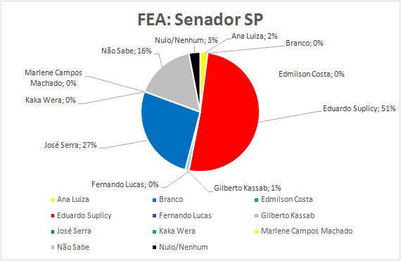 08-Senador