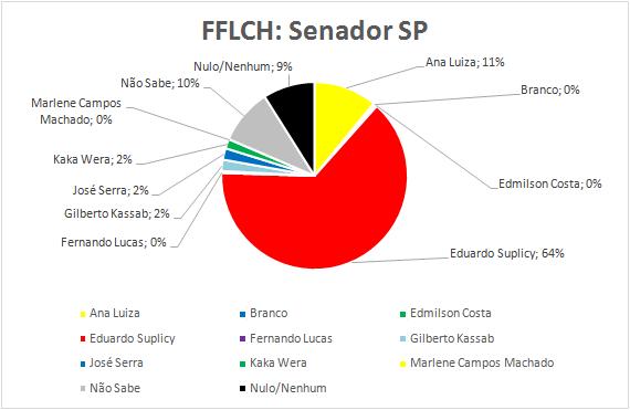 09-Senador