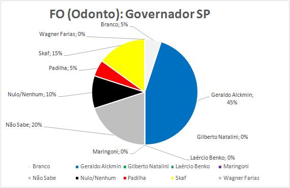 12-Governador