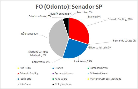 12-Senador