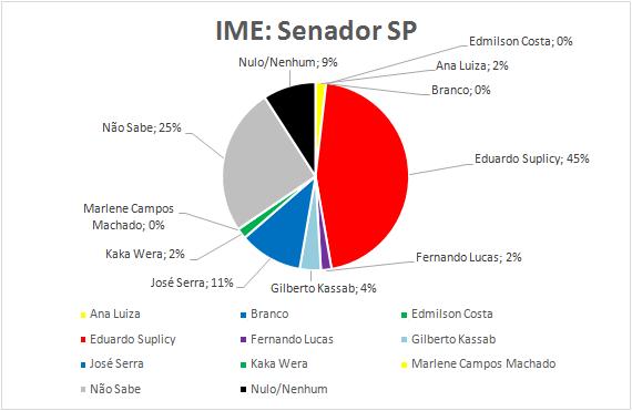 15-Senador
