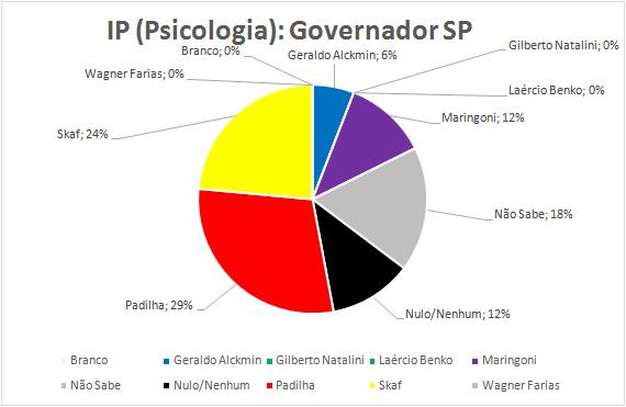 16-Governador