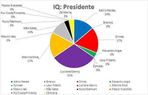 17-IQ-Presidente