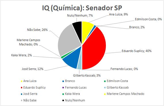 17-Senador